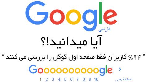 آیا میدانید 94 درصد کاربران فقط صفحه اول گوگل را بررسی می کنند.