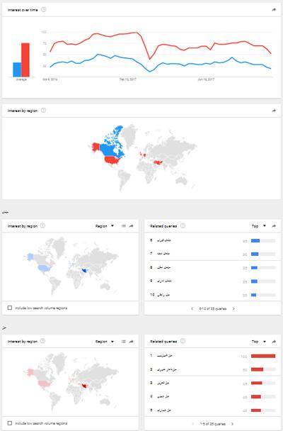Google trends روند گوگل